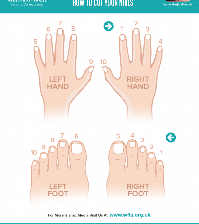 How To Cut Your Nails (The Sunnah Way)