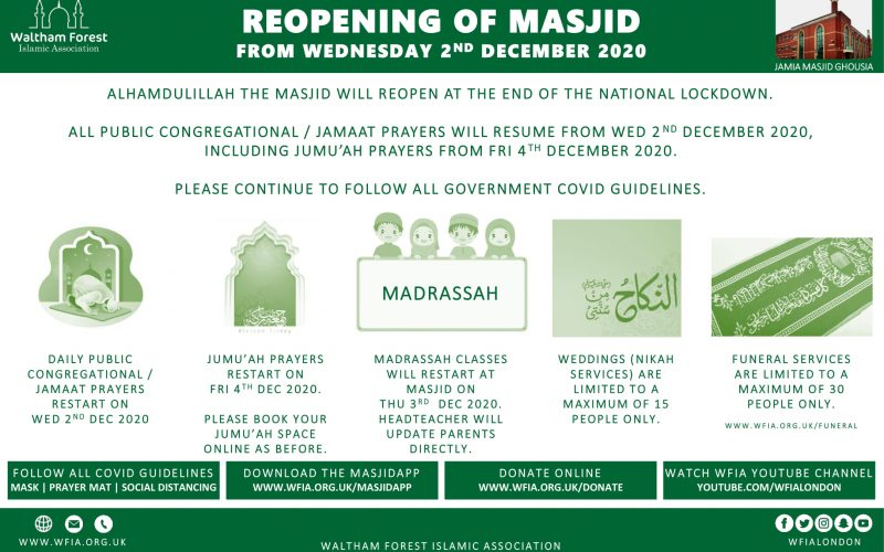Reopening of Masjid After Lockdown